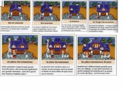 2. Les Agrandissements de la maison